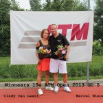 Winnaars 2013 GD 8