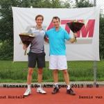 Winnaars 2013 HD 8